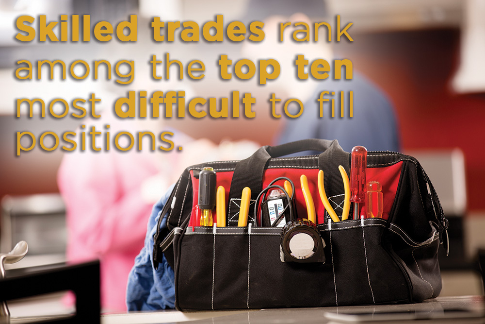 The skilled trades offer a variety of occupations in much-needed industries.
